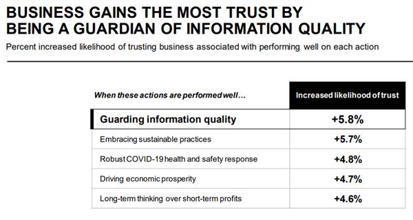 Information quality