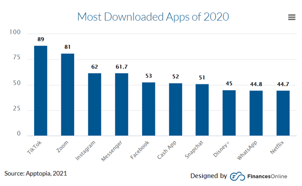 App download statistics