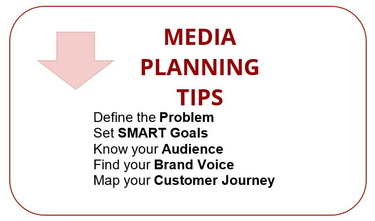 Media Planning Tips